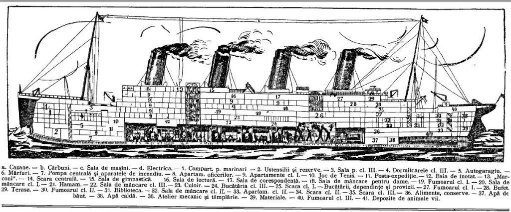 Un desen al navei, așa cum era structurată, publicat de «Gazeta ilustrată» în 1912