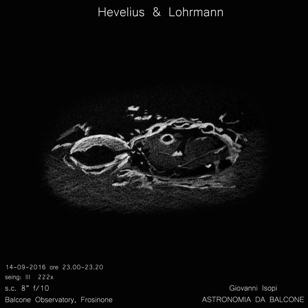 Craterul lunar numit după astronomul polonez, Hevelius